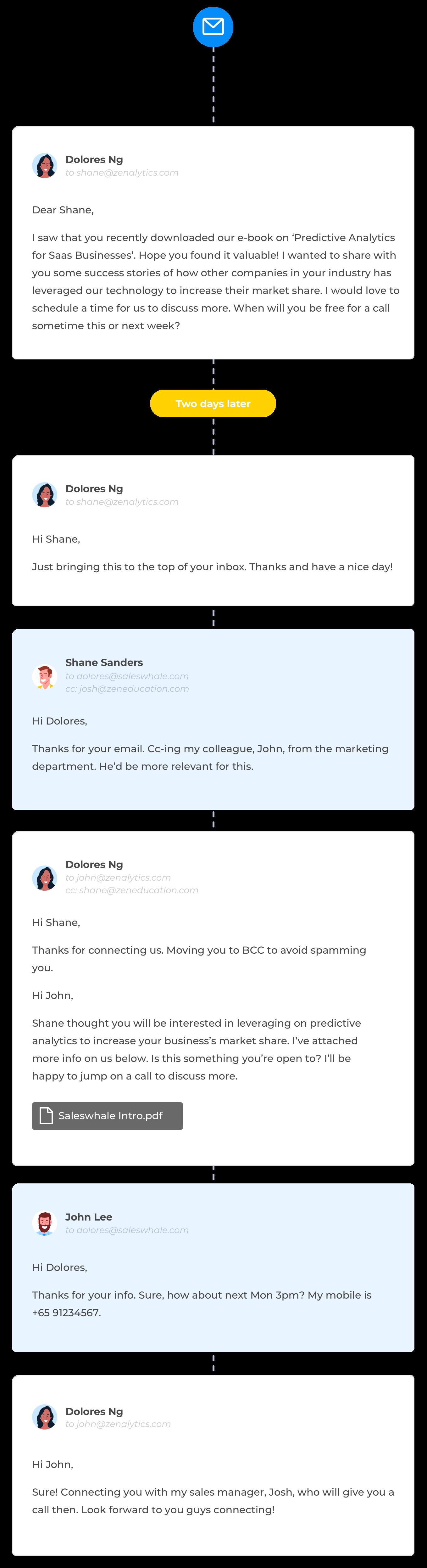 AI sales assistant conversation example