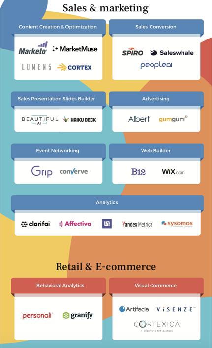 Marketing and sales technology tools