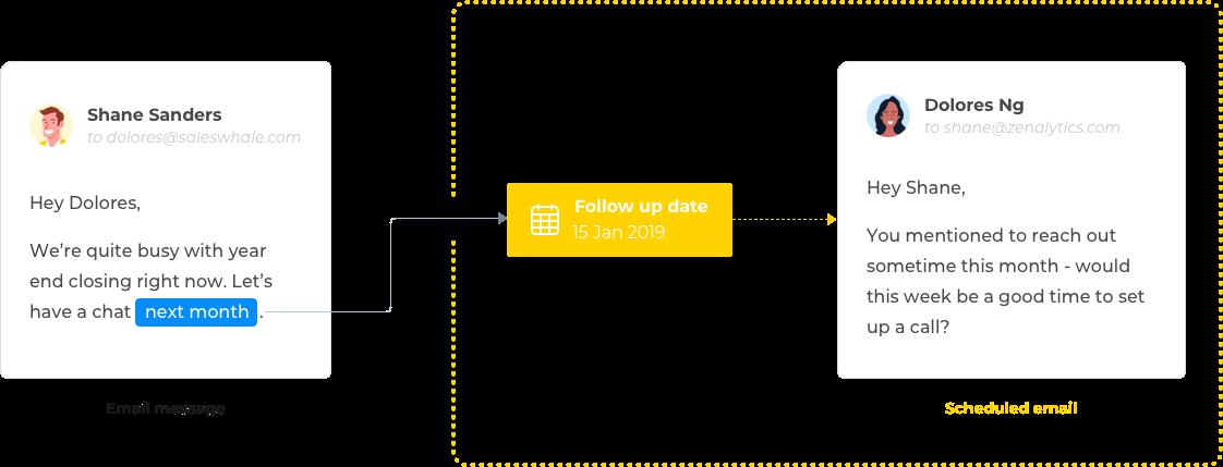 sw-feature-data-diag-followups