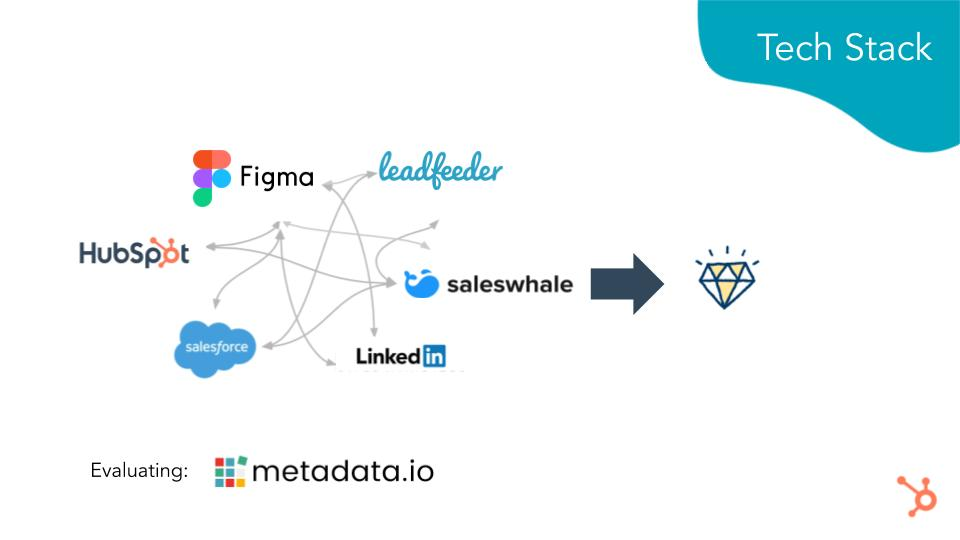 HubSpot Webinar_ ABM strategies that take minutes not months to win large B2B deals  (1)