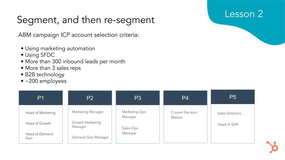 HubSpot Webinar_ ABM strategies that take minutes not months to win large B2B deals  (19)